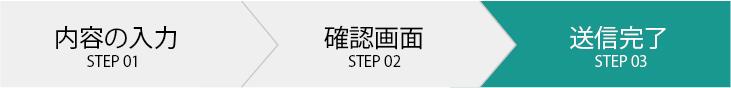 送信完了 Step03